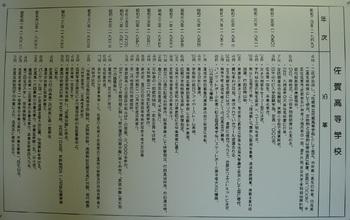 佐賀高等学校 校史.jpg